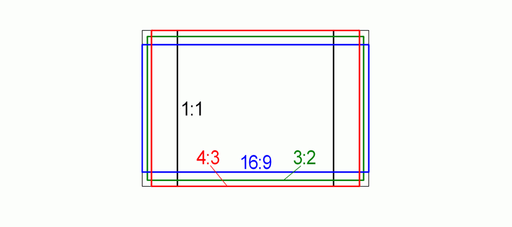 Canvas sizes - which is the best for me. Canvas prints aspect ratio.