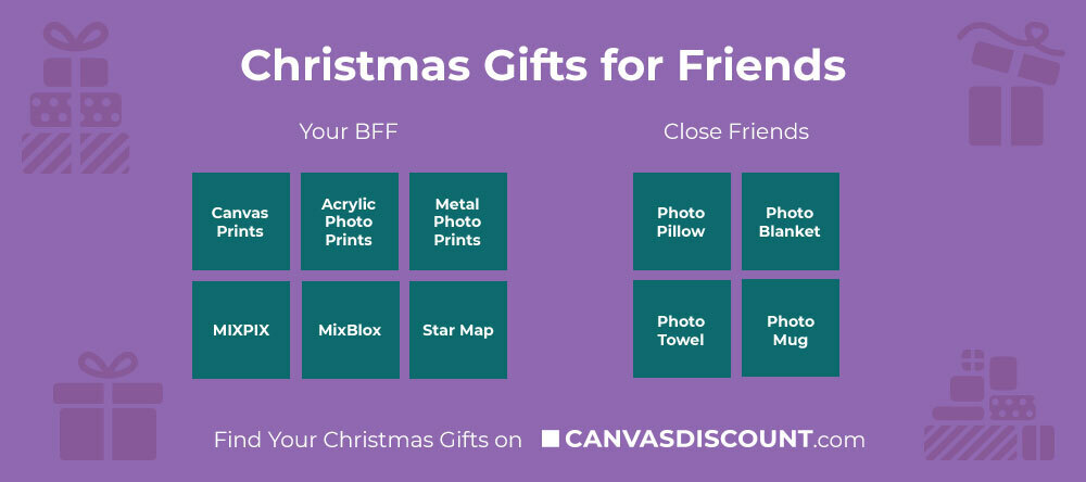 Christmas Gift Finder 2020: Canvas Prints and Other Presents. Infographic.