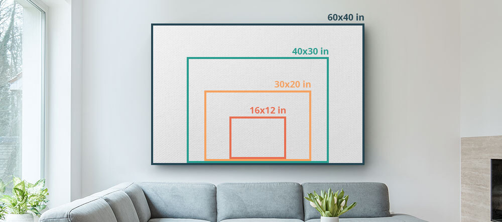 Choosing Large Canvas Prints - How to Get It Right. Different canvas sizes illustrated.
